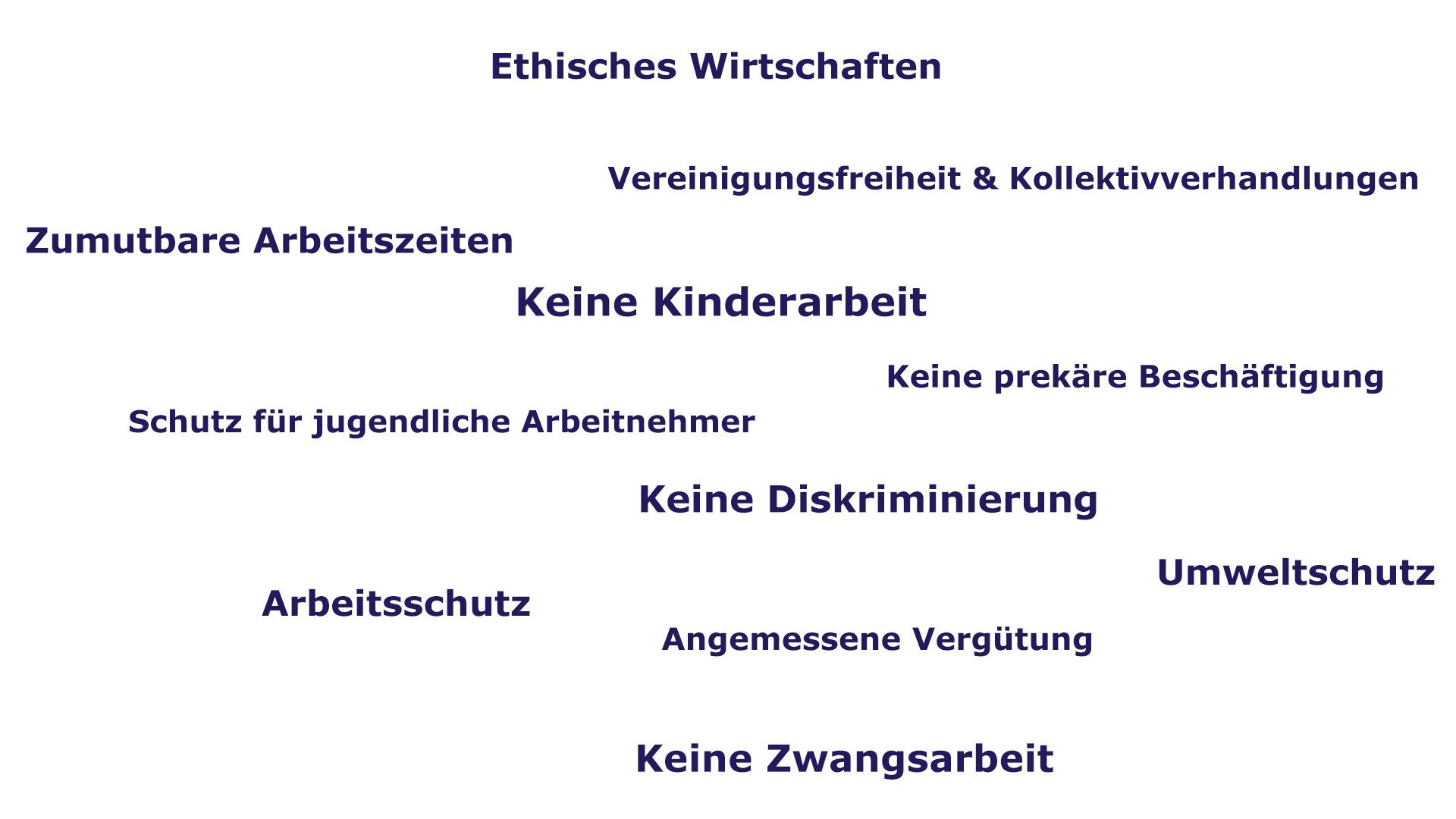 Nachhaltigkeit_Prinzipien_soziale_Verantwortung